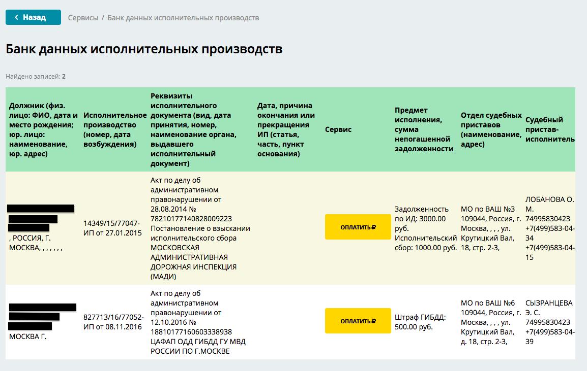 Информация о просроченных штрафах ГИБДД в банке исполнительных производств