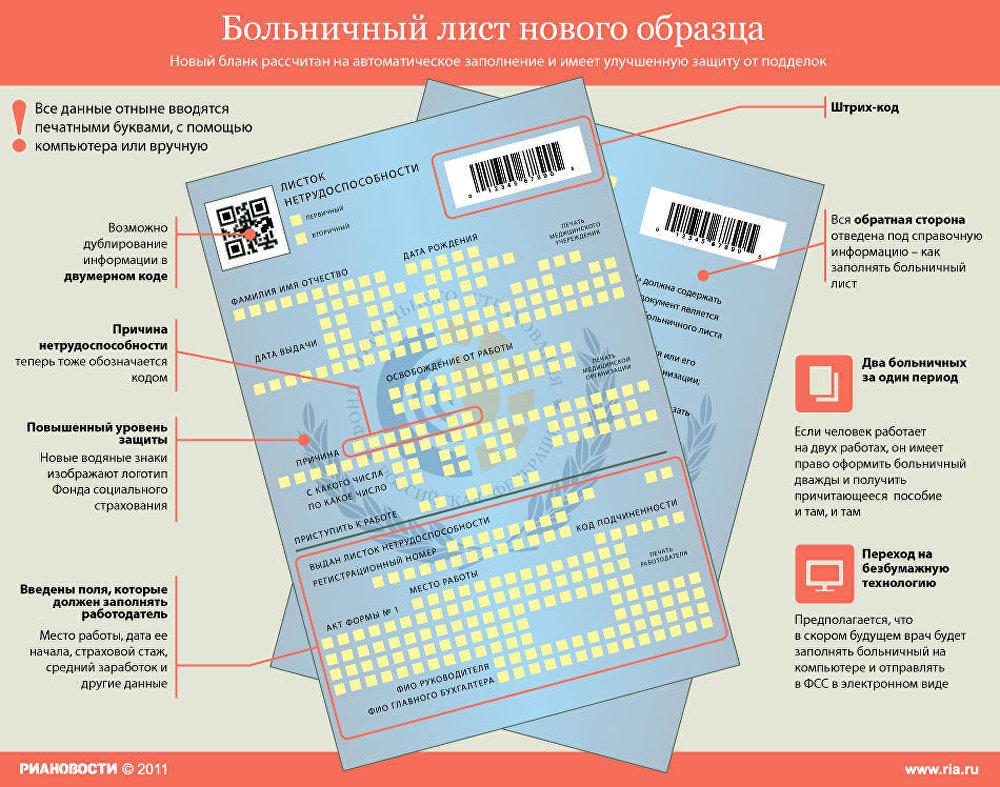 Чеускино.больничный лист каталог биохимических анализаторов крови