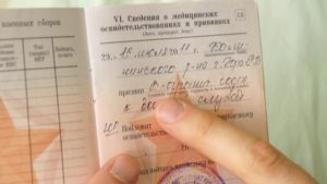 """Категория """"В"""" в военном билете"""