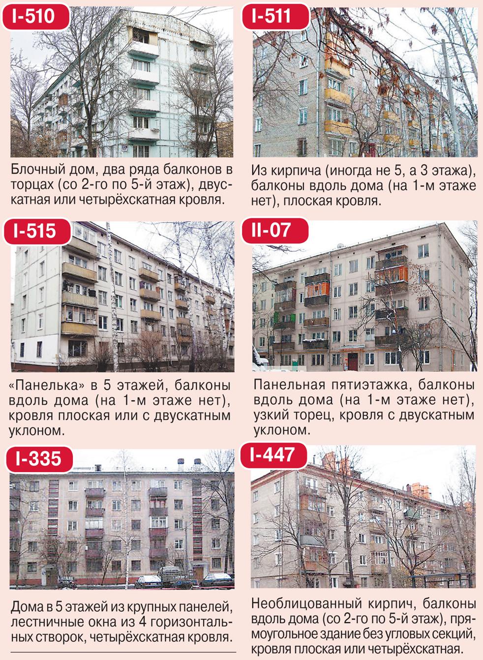 """Инфографик """"Серии сносимых пятиэтажек"""""""