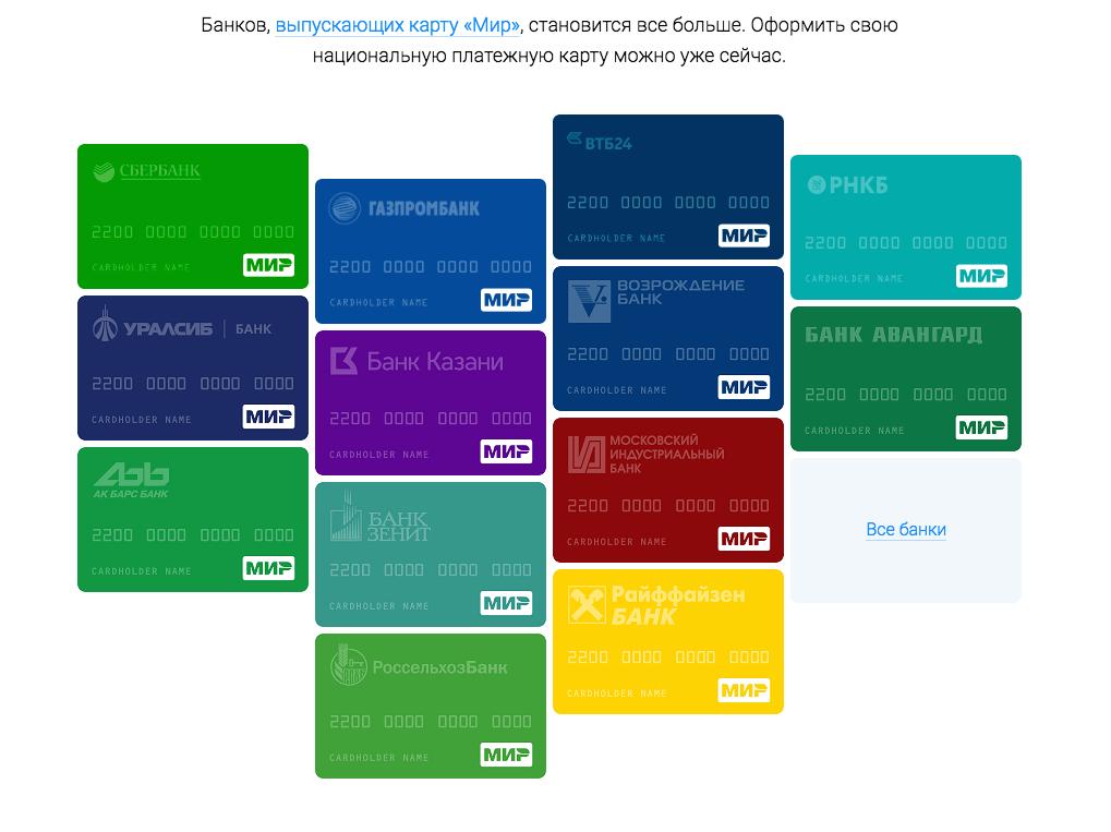 Список банков обслуживающих карты Мир