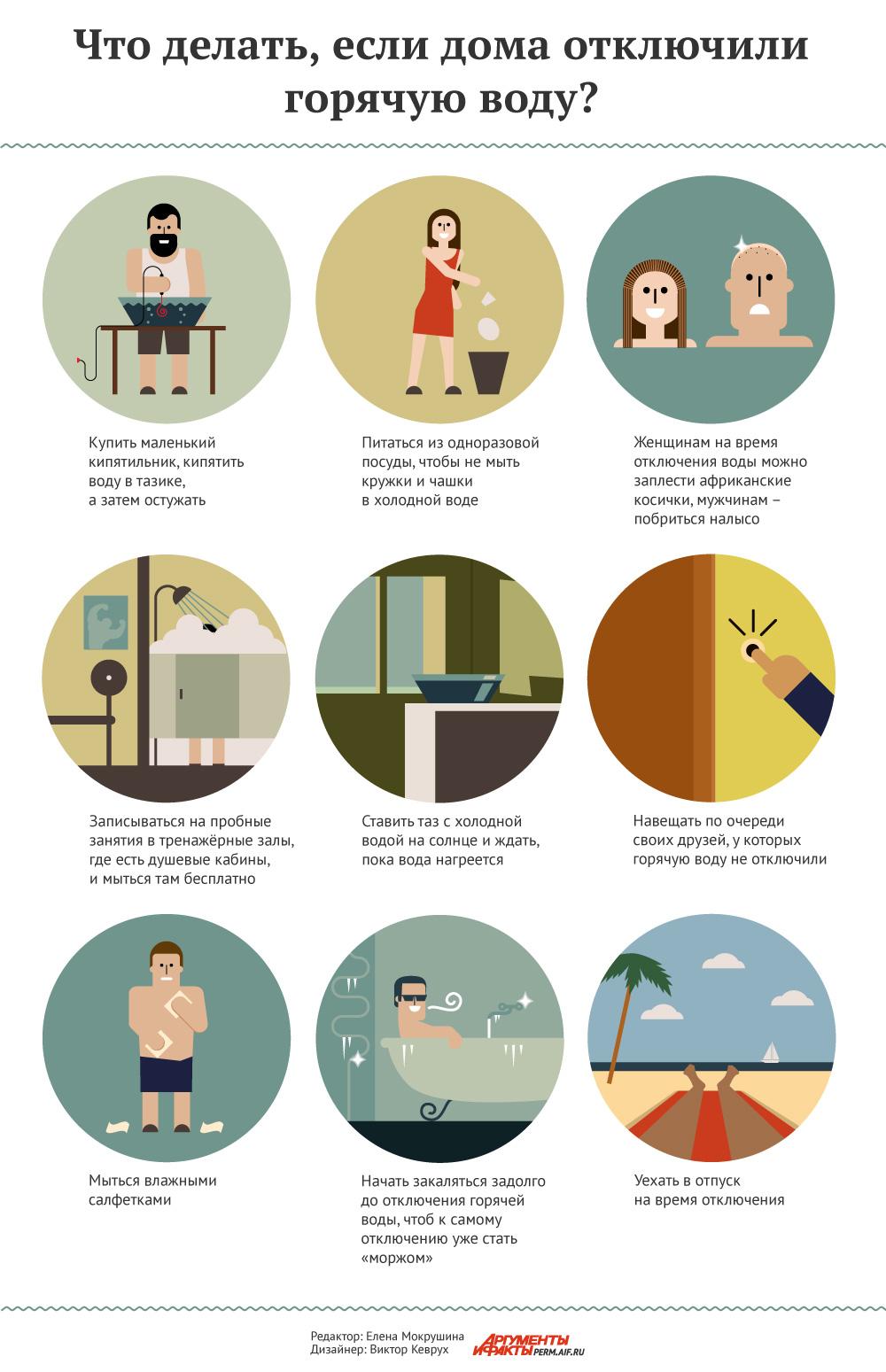 """Инфографик """"Что делать, если дома отключили горячую воду?"""""""