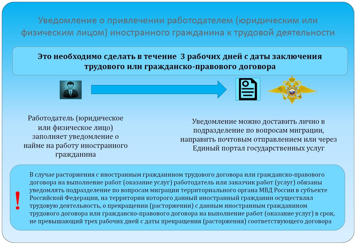 Граждане Молдовы могут работать без разрешения на работу: получение трудового патента