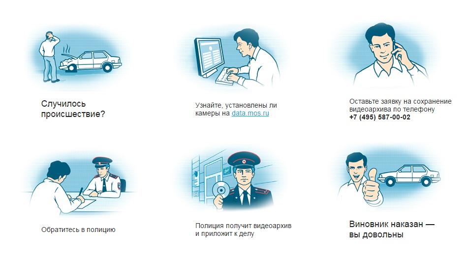 """Инфографик """"Как получить запись с городской камеры видеонаблюдения"""""""