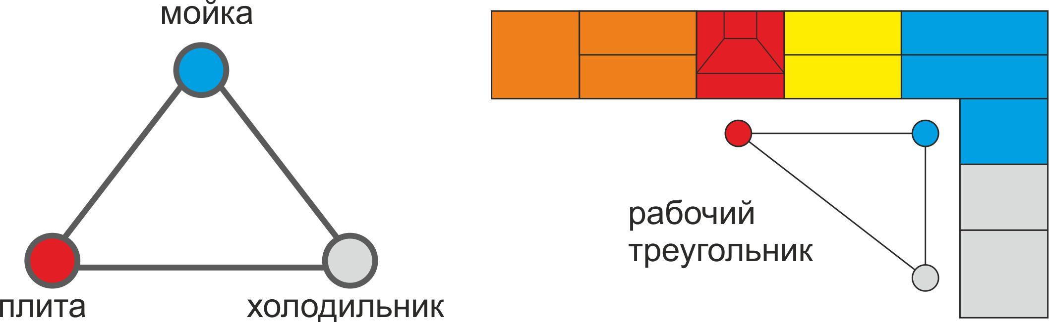 Рабочий-треугольник1